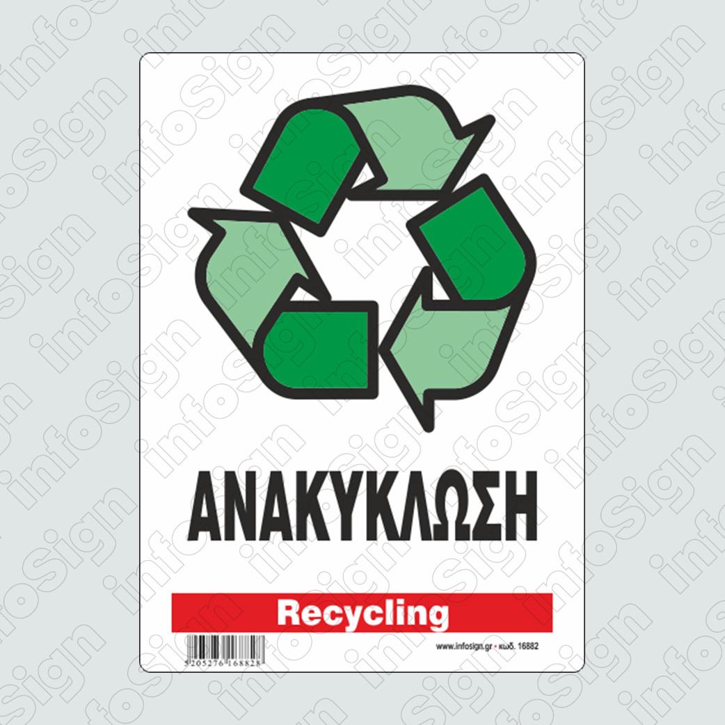 Επιγραφή Ανακύκλωσης | Recycling Sign
