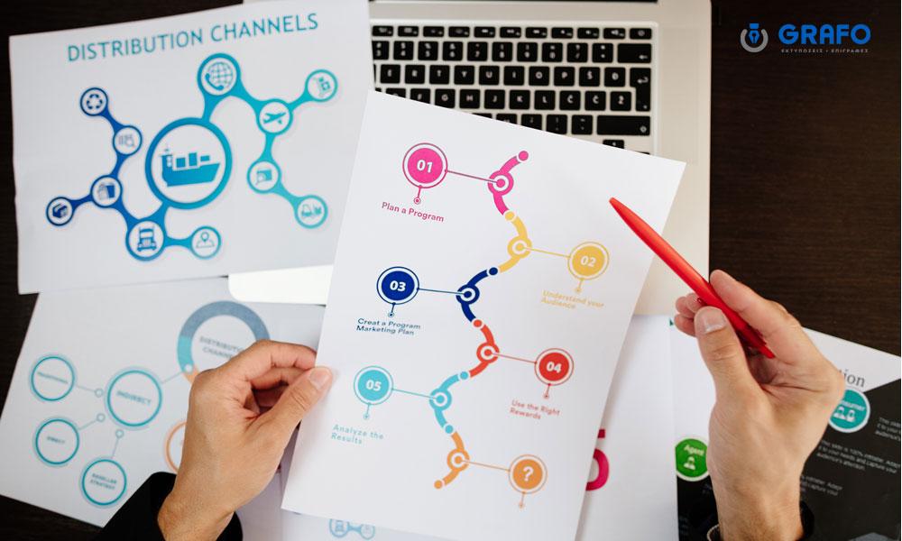 ένα brand που ξεχωρίζει. Πέντε παράγοντες που θα σας βοηθήσουν στην δημιουργία και προώθηση του.
